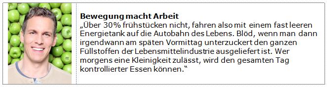 160129_Frühstück